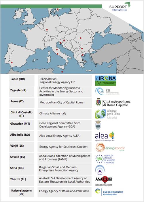 Socios del proyecto europeo Support
