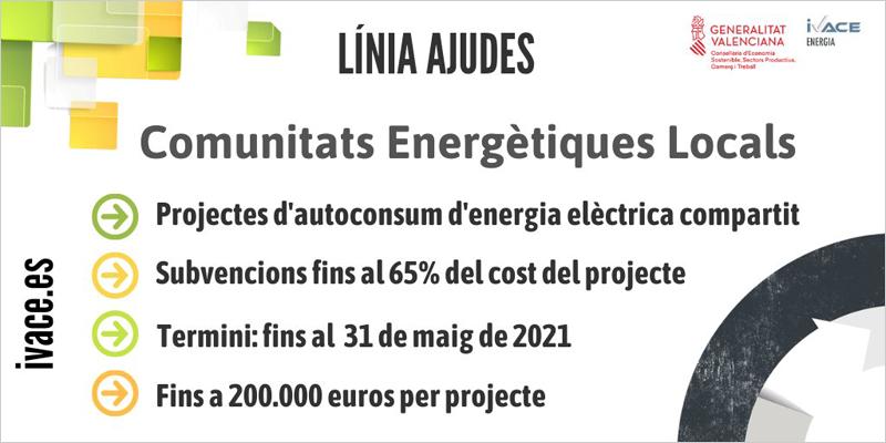 línea de ayudas para impulsar las instalaciones de autoconsumo de energía eléctrica en comunidades de energías renovables