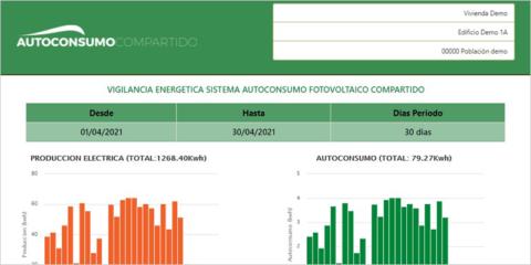 Aplicación web de Stechome para la gestión de instalaciones de autoconsumo compartido