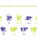 Aldes analiza la opinión y el conocimiento de los usuarios sobre la calidad del aire interior y la ventilación en el contexto de la COVID-19