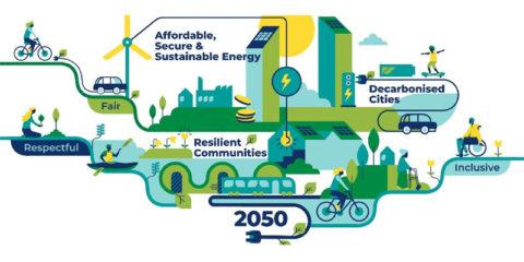 El Ayuntamiento de Ibiza inicia la elaboración del Plan de Acción para el Clima y la Energía Sostenible
