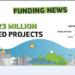 Aprobados 21 proyectos de Horizonte 2020 de energías bajas en carbono con más de 123 millones
