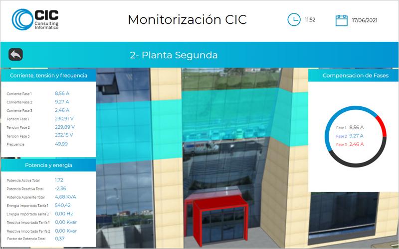 herramienta de monitorización IDboxRT