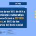 El Gobierno aprueba un Real Decreto con medidas tributarias para reducir la factura de la luz