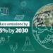 El Consejo Europeo da luz verde a la Ley del Clima de la UE para alcanzar la neutralidad climática en 2050