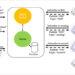 Proyecto piloto en la UPM para la sostenibilidad energética en edificios antiguos con tecnología IoT