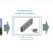 Propuesta metodológica para reducir la brecha entre el comportamiento energético real y estandarizado de edificios