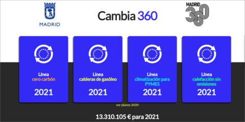 El Ayuntamiento de Madrid activa Cambia 360, el plan de ayudas para renovar las instalaciones térmicas