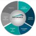 Informesenergeticos.net, plataforma para diseñar estrategias basadas en la eficiencia energética