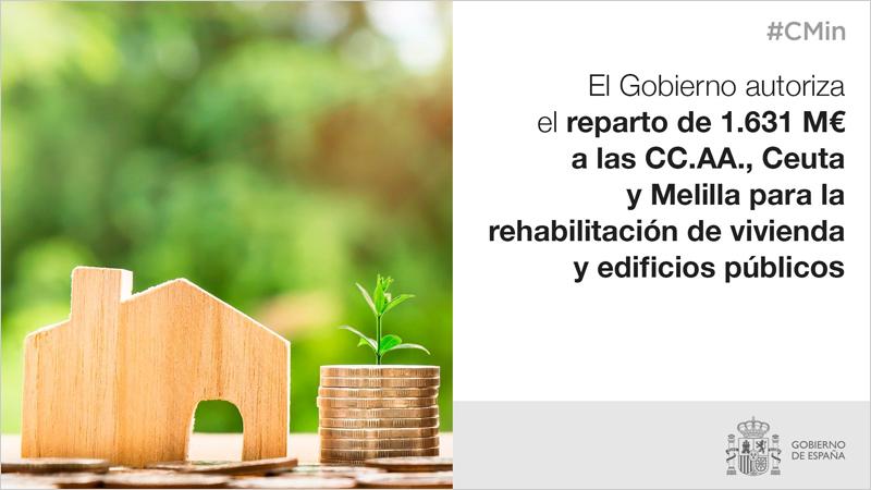 El Gobierno autoriza el reparto de 1.631 millones de euros para rehabilitación de viviendas y edificios públicos entre las Comunidades Autónomas, Ceuta y Melilla
