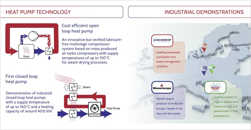 Objetivos de la tecnología probada en tres demostradores