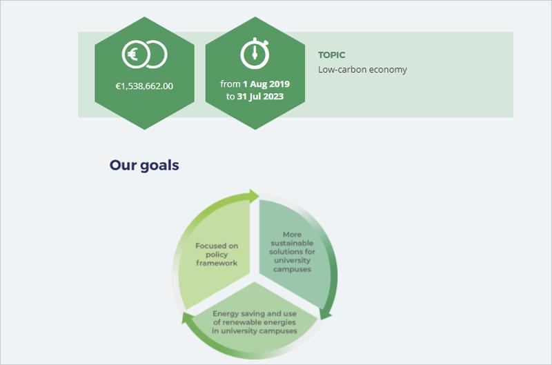 Duración y presupuesto del proyecto S3UNICA