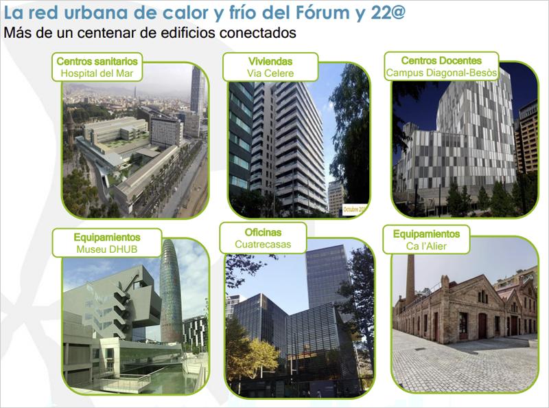 Ejemplos de edificios conectados a la red